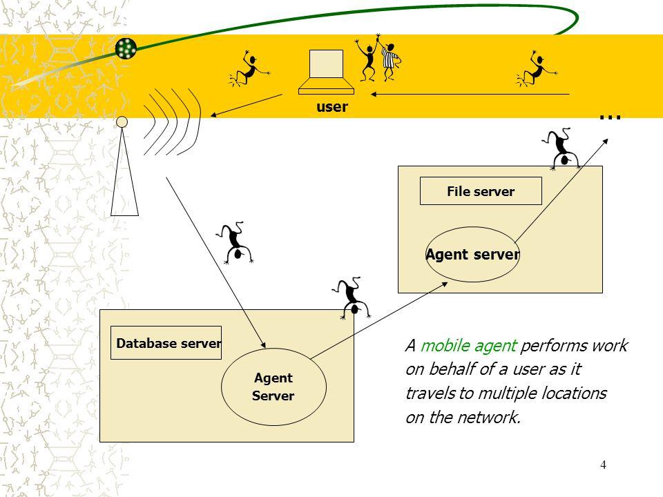 4 Agent Server Agent Server Agent server File server...