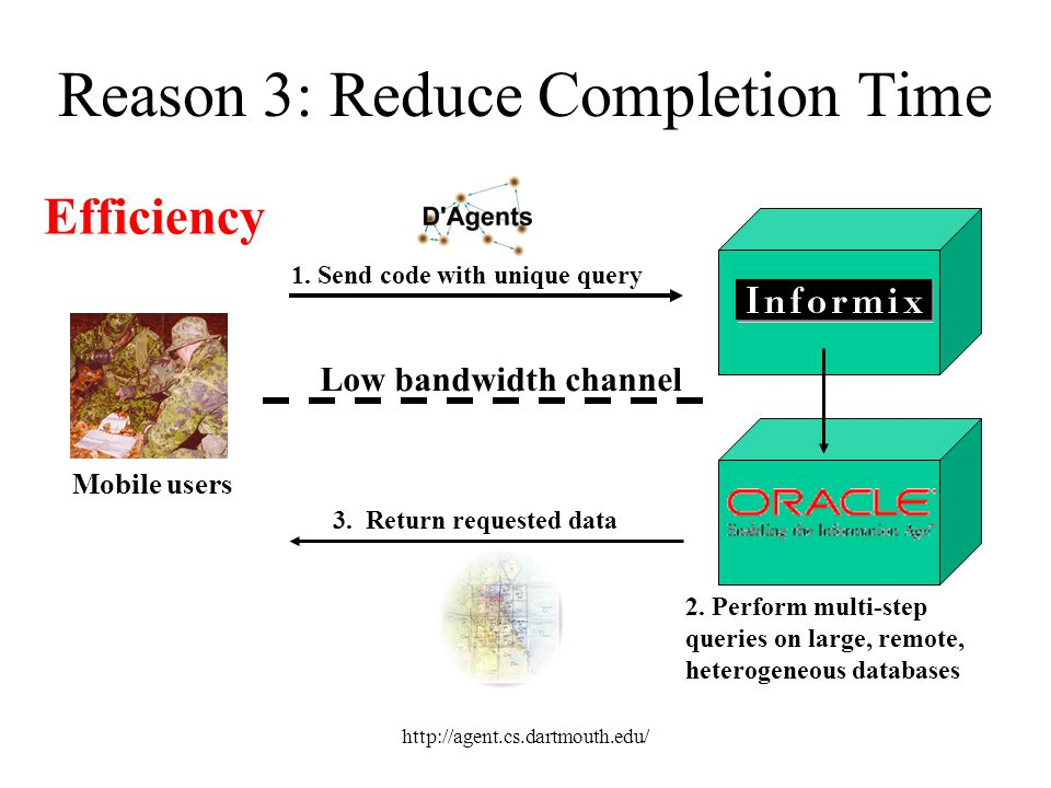 http://agent.cs.dartmouth.edu/ Reason 3: Reduce Completion Time Efficiency Mobile users 1. Send code with unique query 2. Perform multi-step queries o