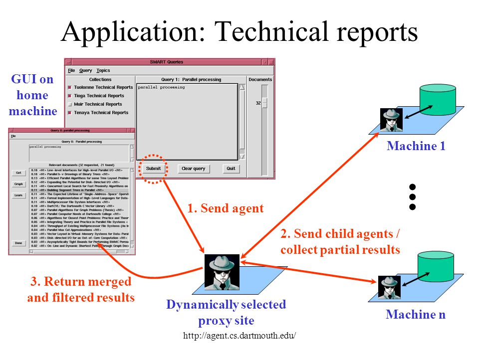 http://agent.cs.dartmouth.edu/ Application: Technical reports Dynamically selected proxy site 1. Send agent 3. Return merged and filtered results GUI