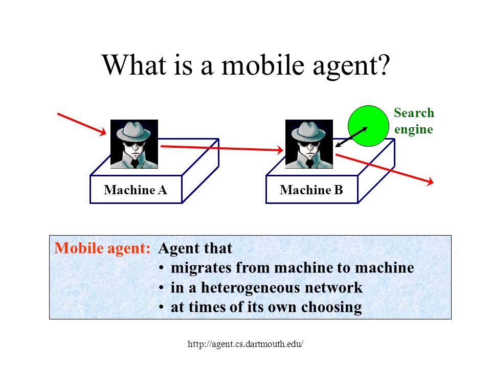 http://agent.cs.dartmouth.edu/ What is a mobile agent? Machine AMachine B Search engine Mobile agent: Agent that migrates from machine to machine in a