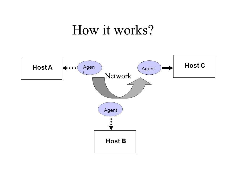 More examples and bots Tryllian mobile agent system Bots –mysimon.com –amazon.com - customer preferences
