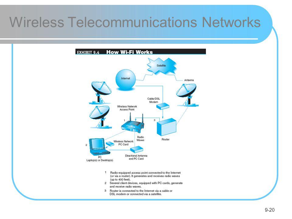 9-20 Wireless Telecommunications Networks
