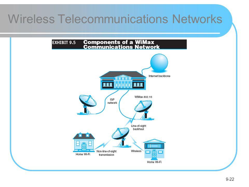 9-22 Wireless Telecommunications Networks