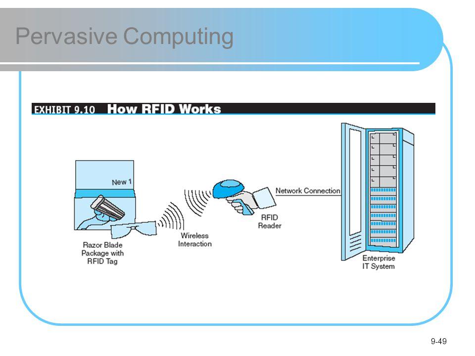 9-49 Pervasive Computing