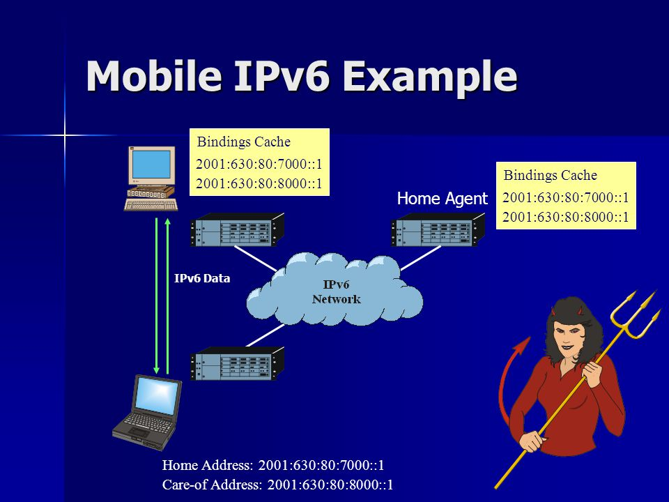 Mobile IPv6 Example Home Agent IPv6 Data 2001:630:80:7000::1 2001:630:80:8000::1 Bindings Cache 2001:630:80:7000::1 2001:630:80:8000::1 Bindings Cache Care-of Address: 2001:630:80:8000::1 Home Address: 2001:630:80:7000::1
