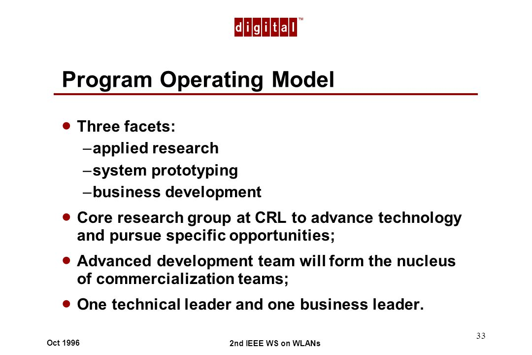 TM 2nd IEEE WS on WLANs Oct 1996 33 Program Operating Model Three facets: –applied research –system prototyping –business development Core research group at CRL to advance technology and pursue specific opportunities; Advanced development team will form the nucleus of commercialization teams; One technical leader and one business leader.
