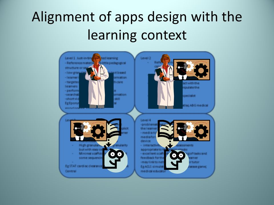 Alignment of apps design with the learning context