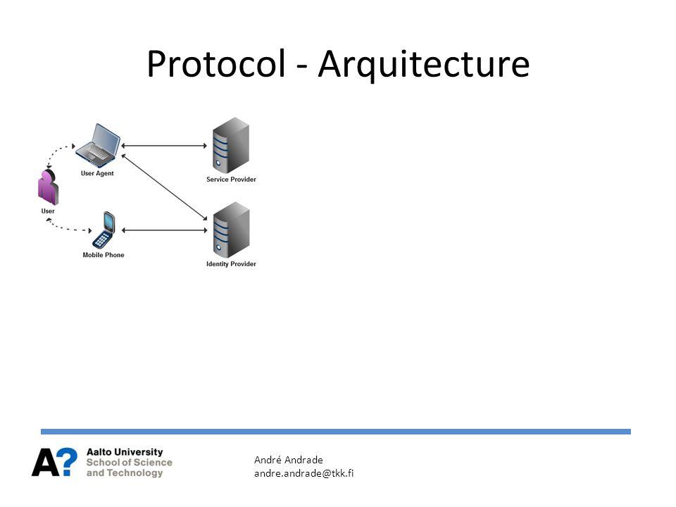 Protocol - Arquitecture André Andrade andre.andrade@tkk.fi