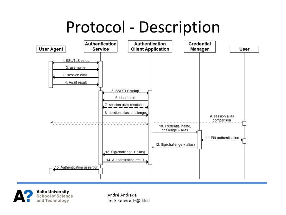 Protocol - Description André Andrade andre.andrade@tkk.fi