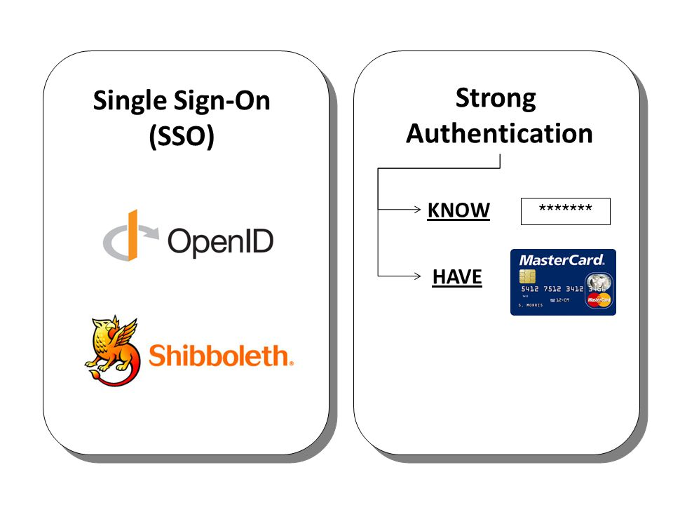 Single Sign-On (SSO) Strong Authentication KNOW ******* HAVE