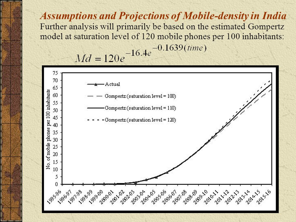 Assumptions and Projections of Mobile-density in India Further analysis will primarily be based on the estimated Gompertz model at saturation level of 120 mobile phones per 100 inhabitants: