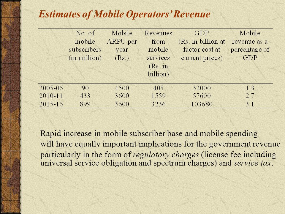 Estimates of Mobile Operators Revenue Rapid increase in mobile subscriber base and mobile spending will have equally important implications for the government revenue particularly in the form of regulatory charges (license fee including universal service obligation and spectrum charges) and service tax.