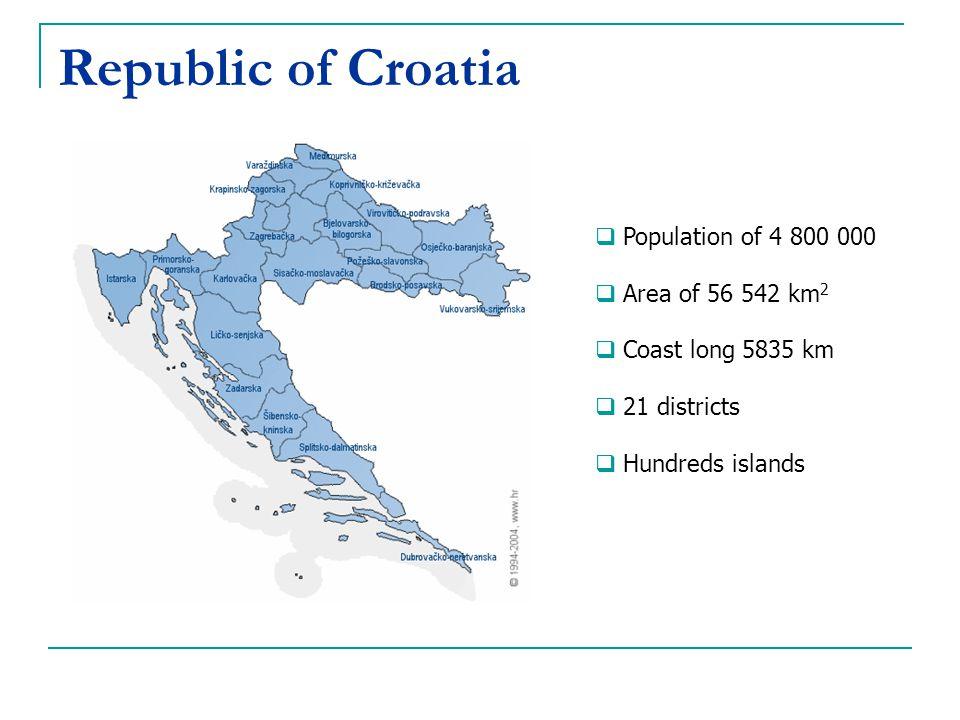 Republic of Croatia Population of 4 800 000 Area of 56 542 km 2 Coast long 5835 km 21 districts Hundreds islands