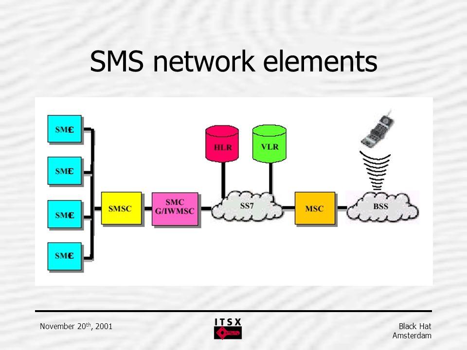 Black Hat Amsterdam November 20 th, 2001 SMS network elements E E E E