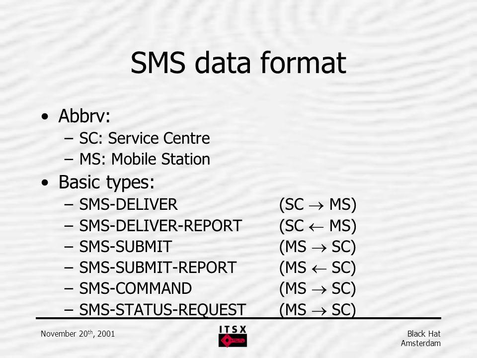 Black Hat Amsterdam November 20 th, 2001 SMS data format Abbrv: –SC: Service Centre –MS: Mobile Station Basic types: –SMS-DELIVER(SC MS) –SMS-DELIVER-