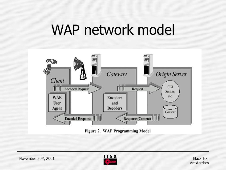 Black Hat Amsterdam November 20 th, 2001 WAP network model