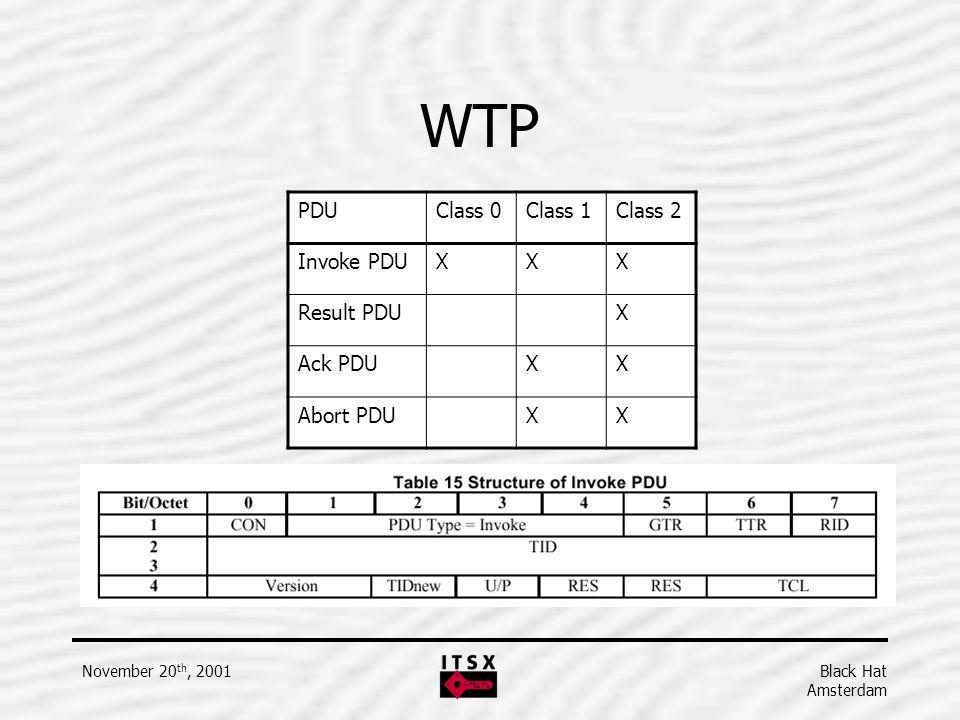 Black Hat Amsterdam November 20 th, 2001 WTP PDUClass 0Class 1Class 2 Invoke PDUXXX Result PDUX Ack PDUXX Abort PDUXX