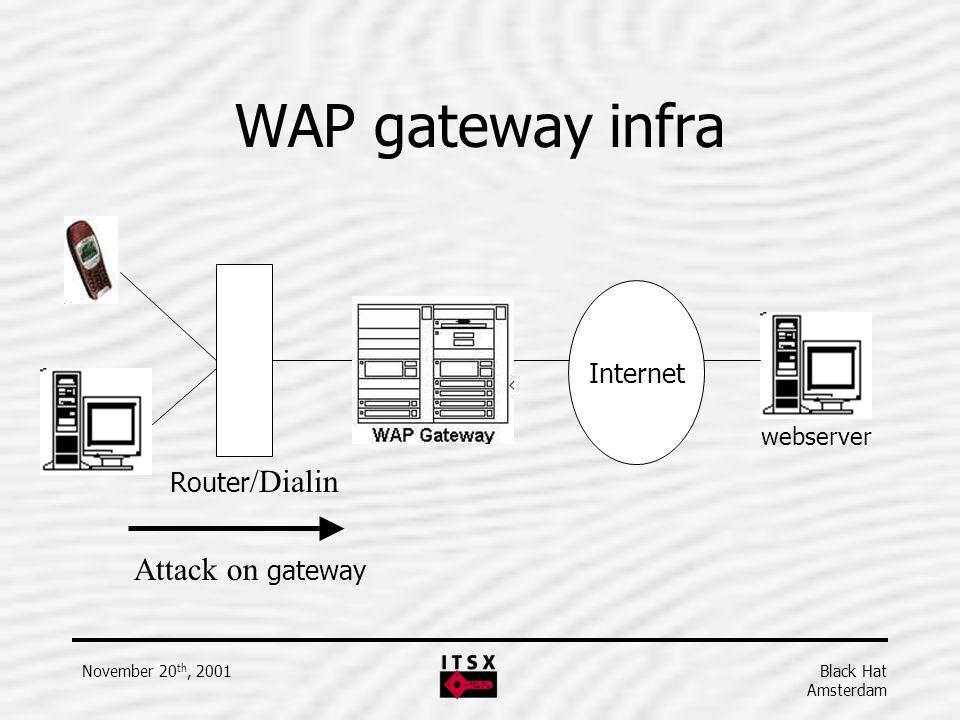 Black Hat Amsterdam November 20 th, 2001 WAP gateway infra webserver Router /Dialin Internet Attack on gateway