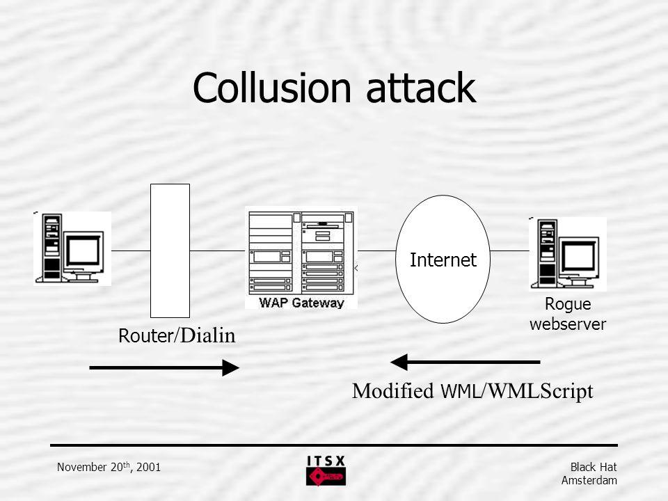 Black Hat Amsterdam November 20 th, 2001 Collusion attack Rogue webserver Router /Dialin Internet Modified WML /WMLScript