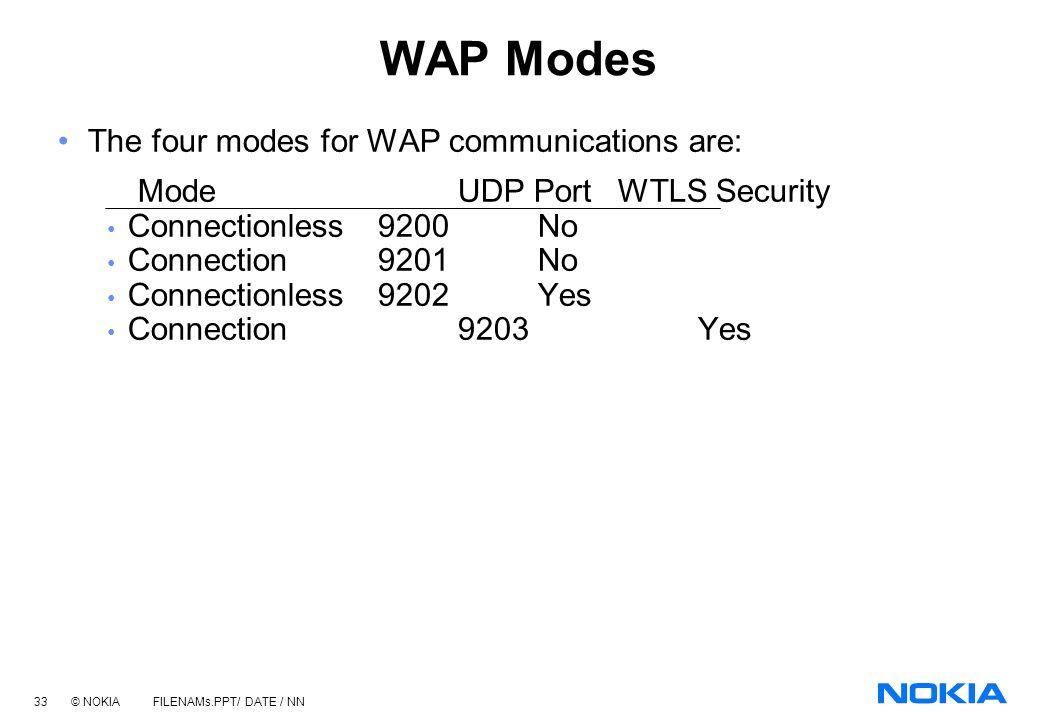 32 © NOKIA FILENAMs.PPT/ DATE / NN Wireless Identity Module (WIM) Terminal HW (terminal SW) Additional chip,