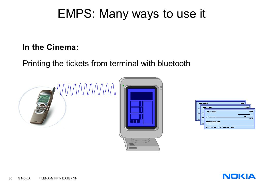 35 © NOKIA FILENAMs.PPT/ DATE / NN 1. Choosing the movie 2. Choosing the payment method 3. Entering the PIN-code 4. Downloading tickets to the chip 5.