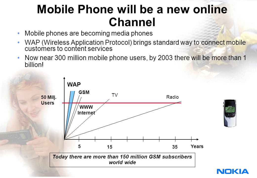 38 © NOKIA FILENAMs.PPT/ DATE / NN Currently there are 350 million mobile phone subscribers. By 2003 there will be more than 1 billion! Of these, arou