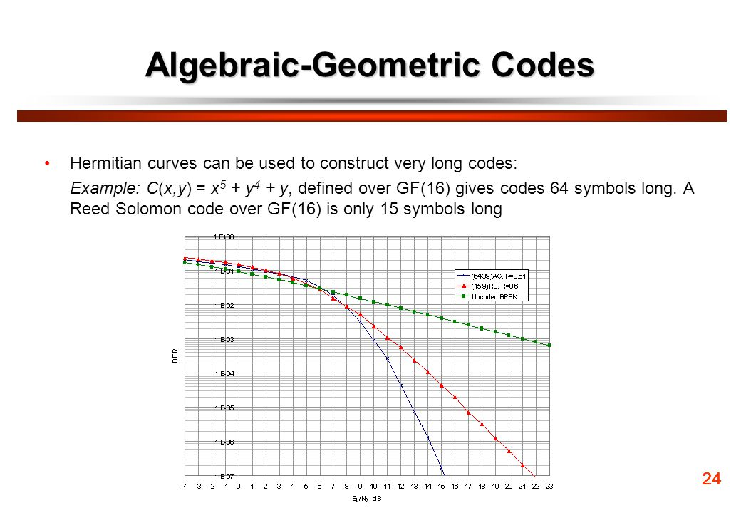 Algebraic-Geometric Codes Hermitian curves can be used to construct very long codes: Example: C(x,y) = x 5 + y 4 + y, defined over GF(16) gives codes