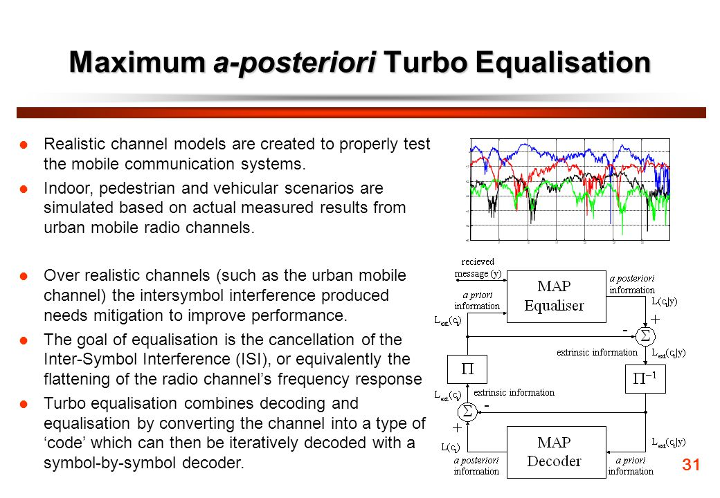 Maximum a-posteriori Turbo Equalisation Realistic channel models are created to properly test the mobile communication systems. Indoor, pedestrian and