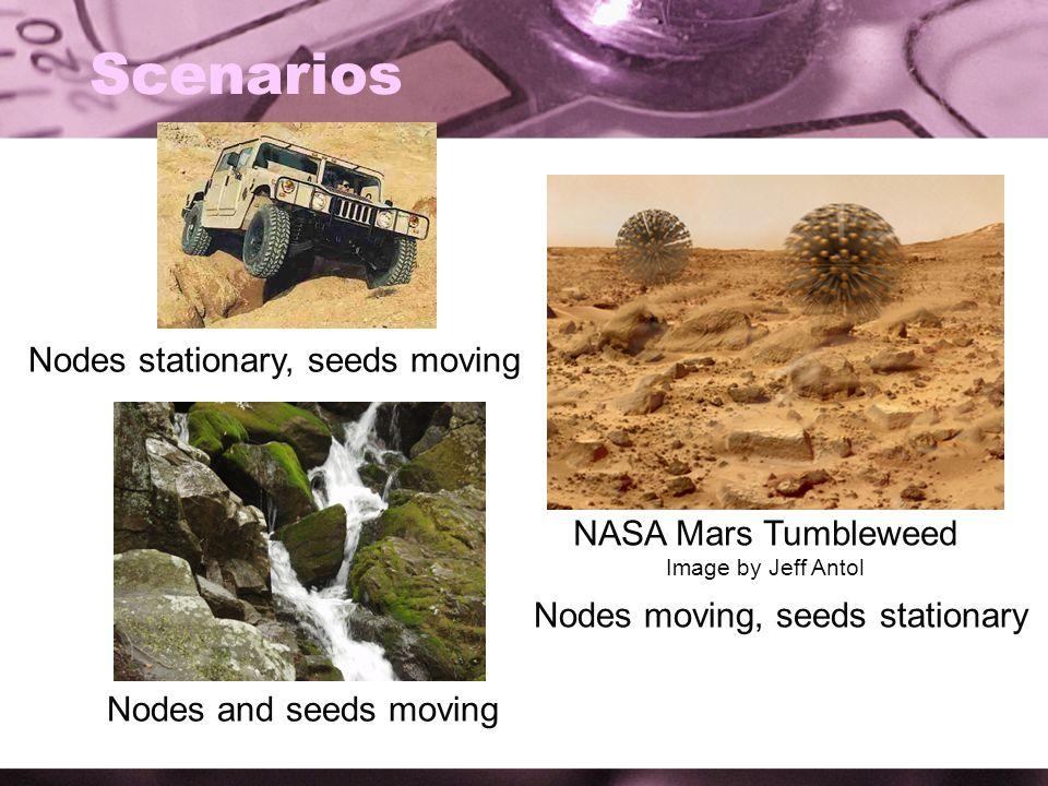 Scenarios NASA Mars Tumbleweed Image by Jeff Antol Nodes moving, seeds stationary Nodes and seeds moving Nodes stationary, seeds moving