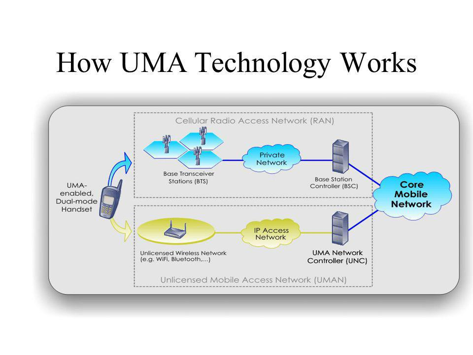 How UMA Technology Works