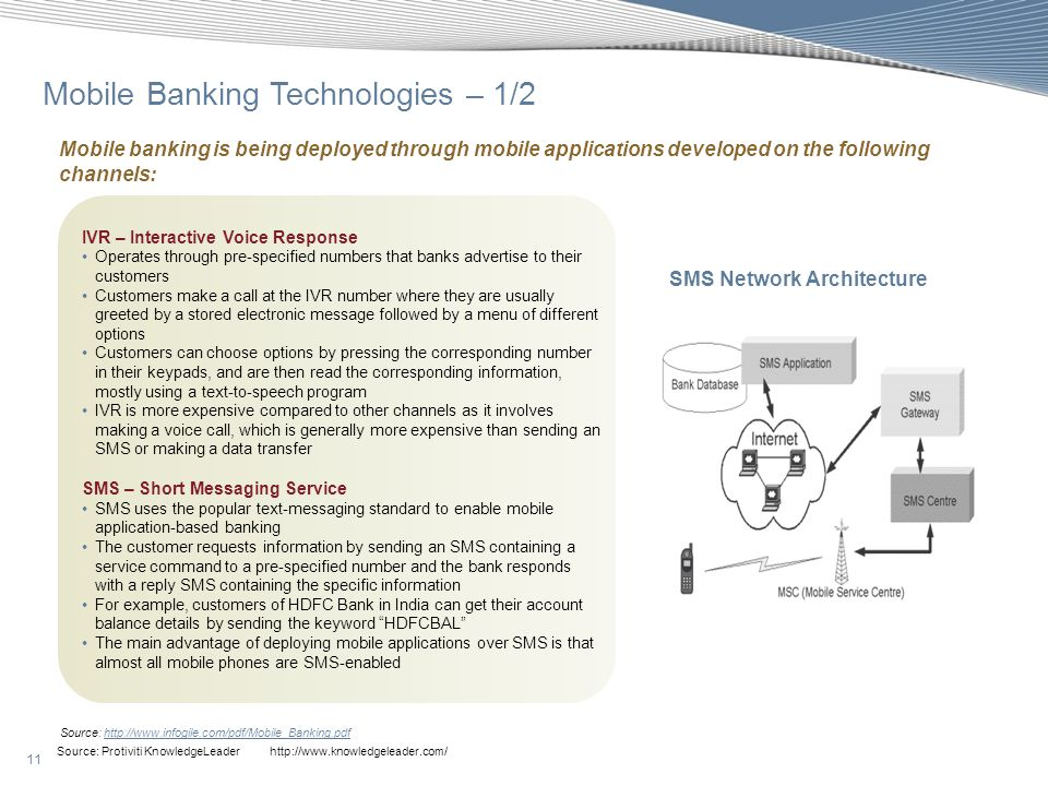 11 Source: Protiviti KnowledgeLeader http://www.knowledgeleader.com/ Mobile Banking Technologies – 1/2 Source: http://www.infogile.com/pdf/Mobile_Bank