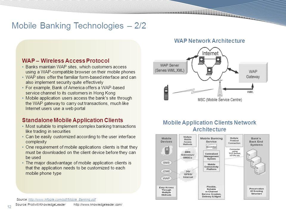 12 Source: Protiviti KnowledgeLeader http://www.knowledgeleader.com/ Source: http://www.infogile.com/pdf/Mobile_Banking.pdfhttp://www.infogile.com/pdf