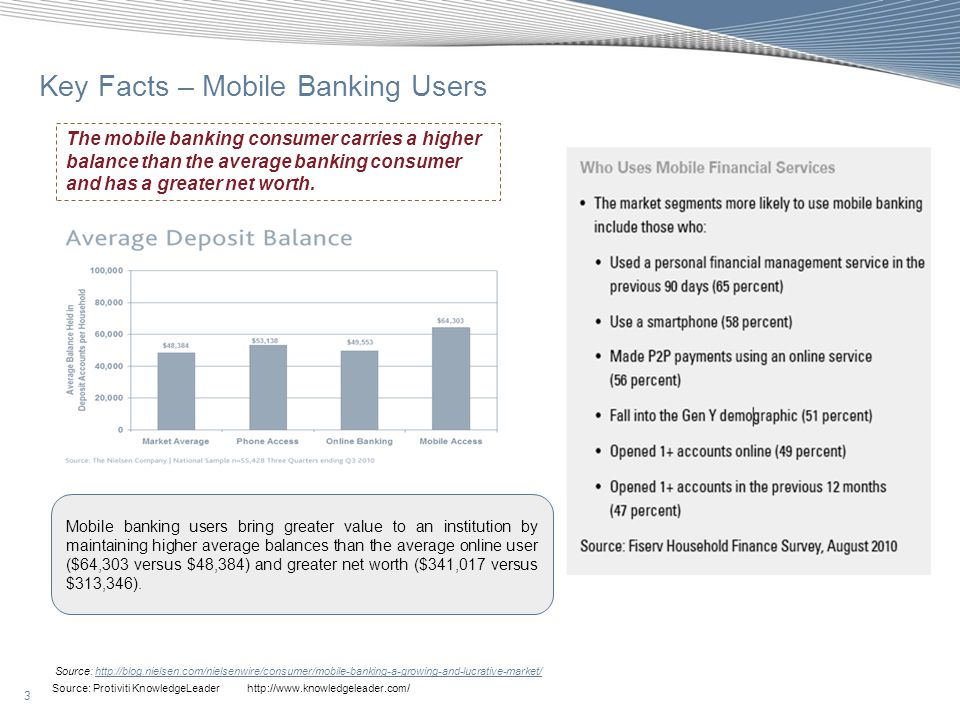 4 Source: Protiviti KnowledgeLeader http://www.knowledgeleader.com/ Drivers for Investment in Mobile Banking Service Offerings Competitive Pressure: Increased competitive pressure around mobile payments would motivate financial Institutions to move more quickly.