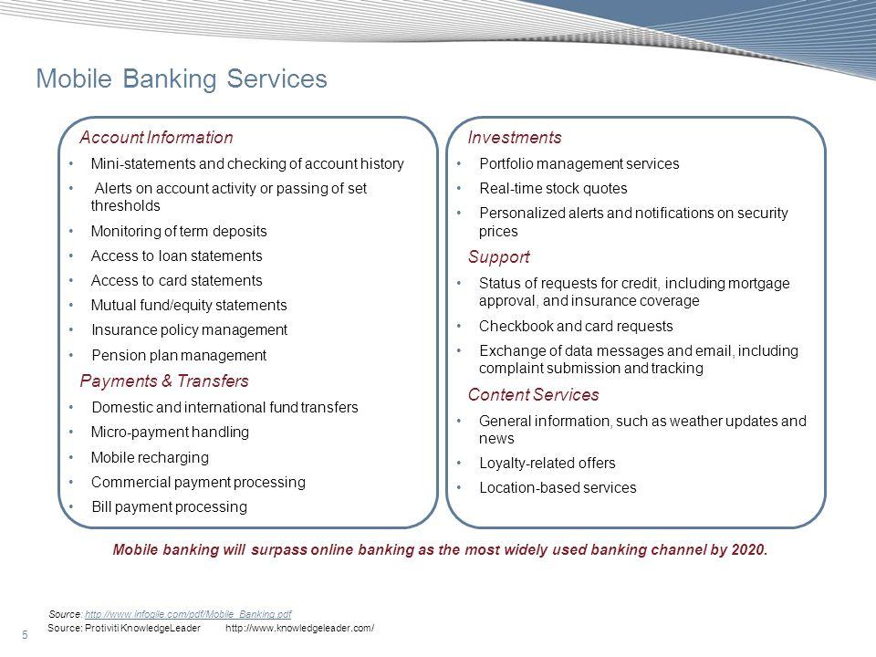 5 Source: Protiviti KnowledgeLeader http://www.knowledgeleader.com/ Source: http://www.infogile.com/pdf/Mobile_Banking.pdfhttp://www.infogile.com/pdf/