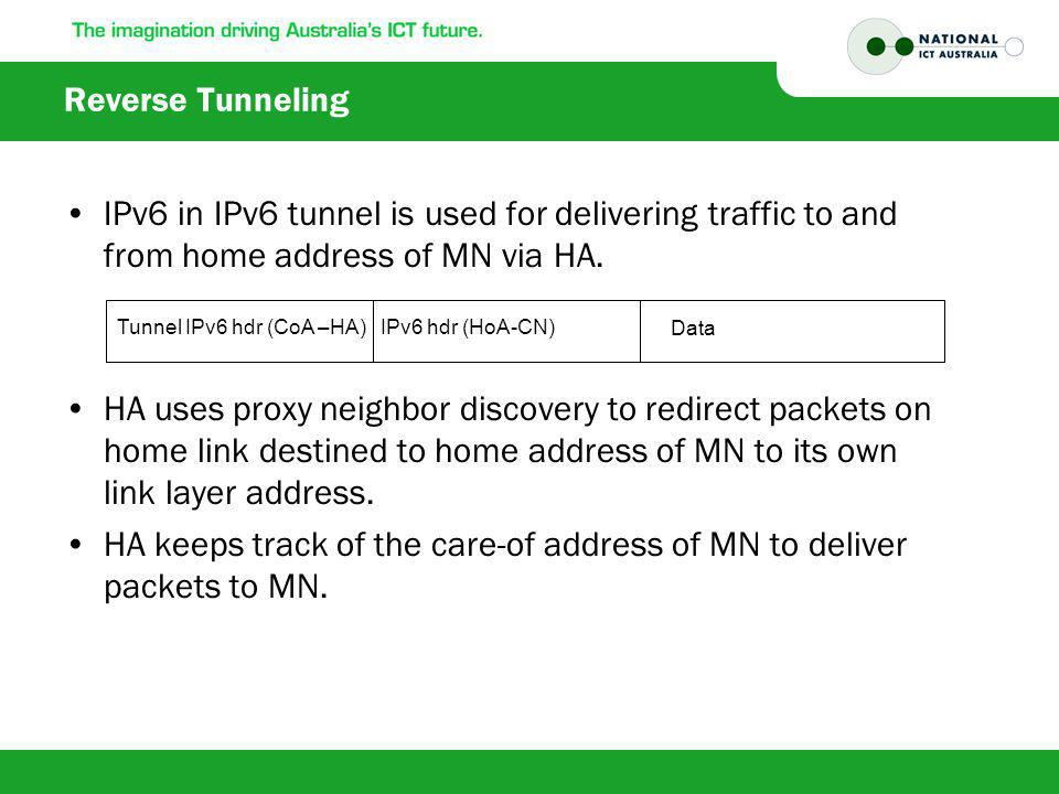 Reverse Tunneling IPv6 in IPv6 tunnel is used for delivering traffic to and from home address of MN via HA.