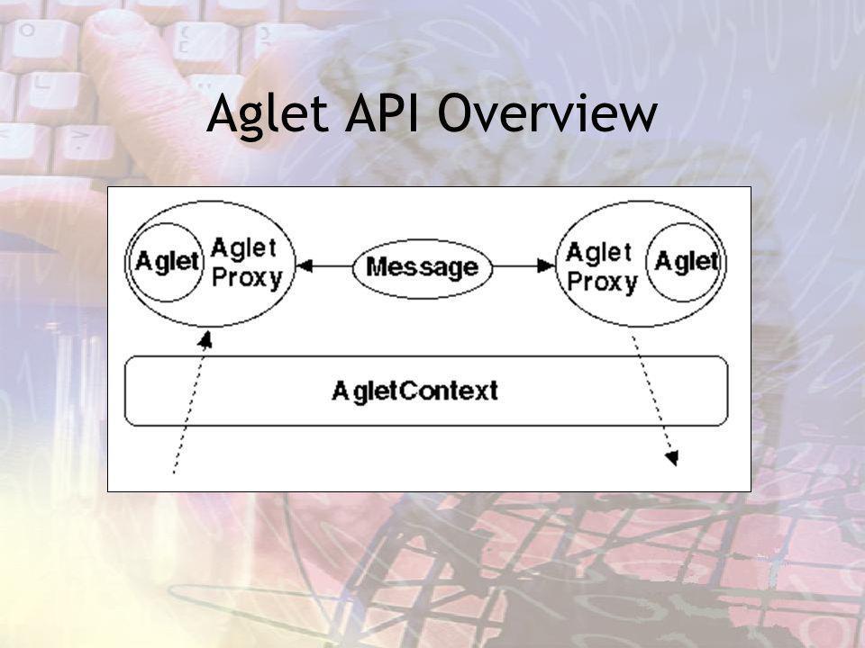 Aglet API Overview