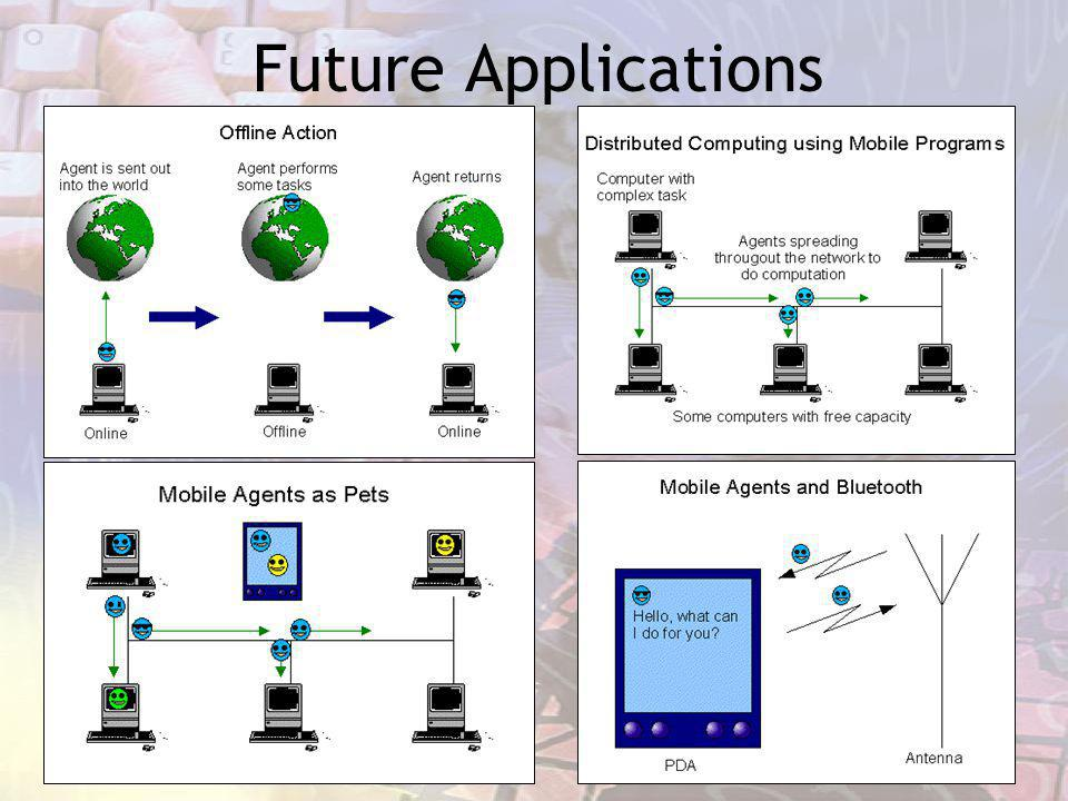 Future Applications 2