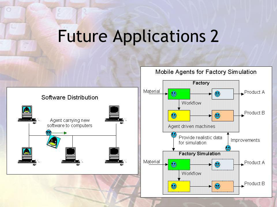 Future Applications 2