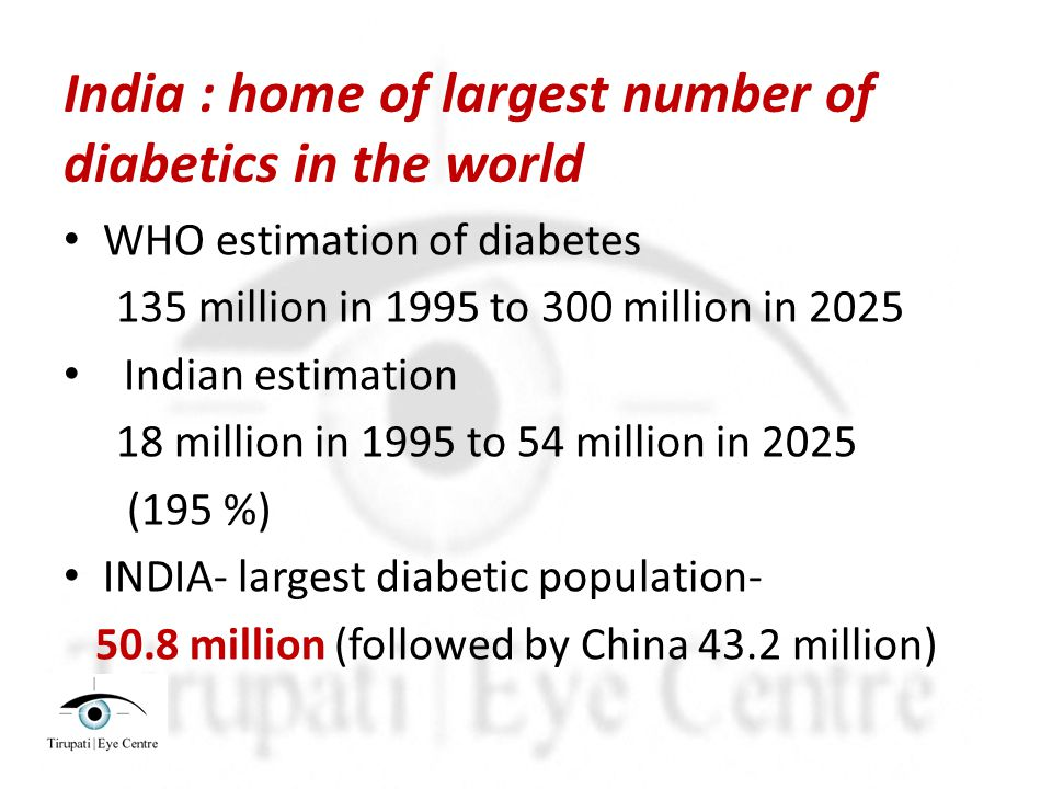 India : home of largest number of diabetics in the world WHO estimation of diabetes 135 million in 1995 to 300 million in 2025 Indian estimation 18 million in 1995 to 54 million in 2025 (195 %) INDIA- largest diabetic population- 50.8 million (followed by China 43.2 million)