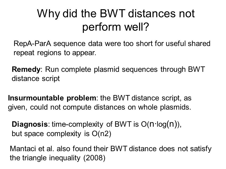 Why did the BWT distances not perform well.