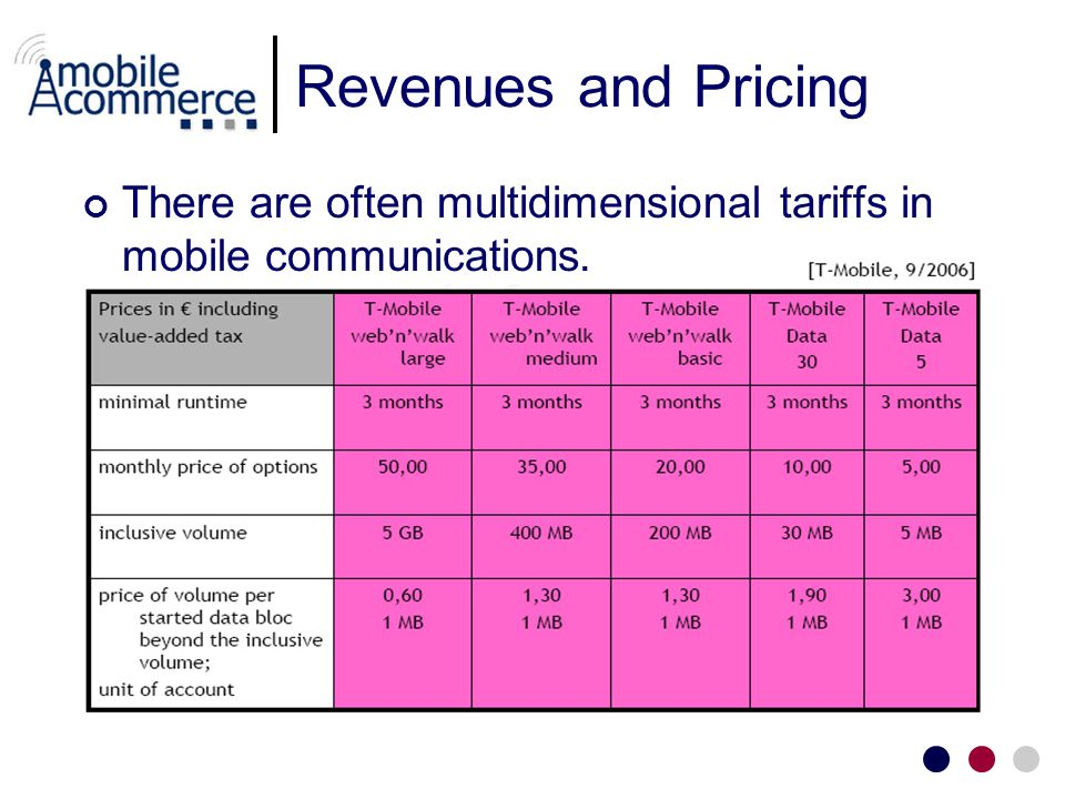 Revenues and Pricing There are often multidimensional tariffs in mobile communications.