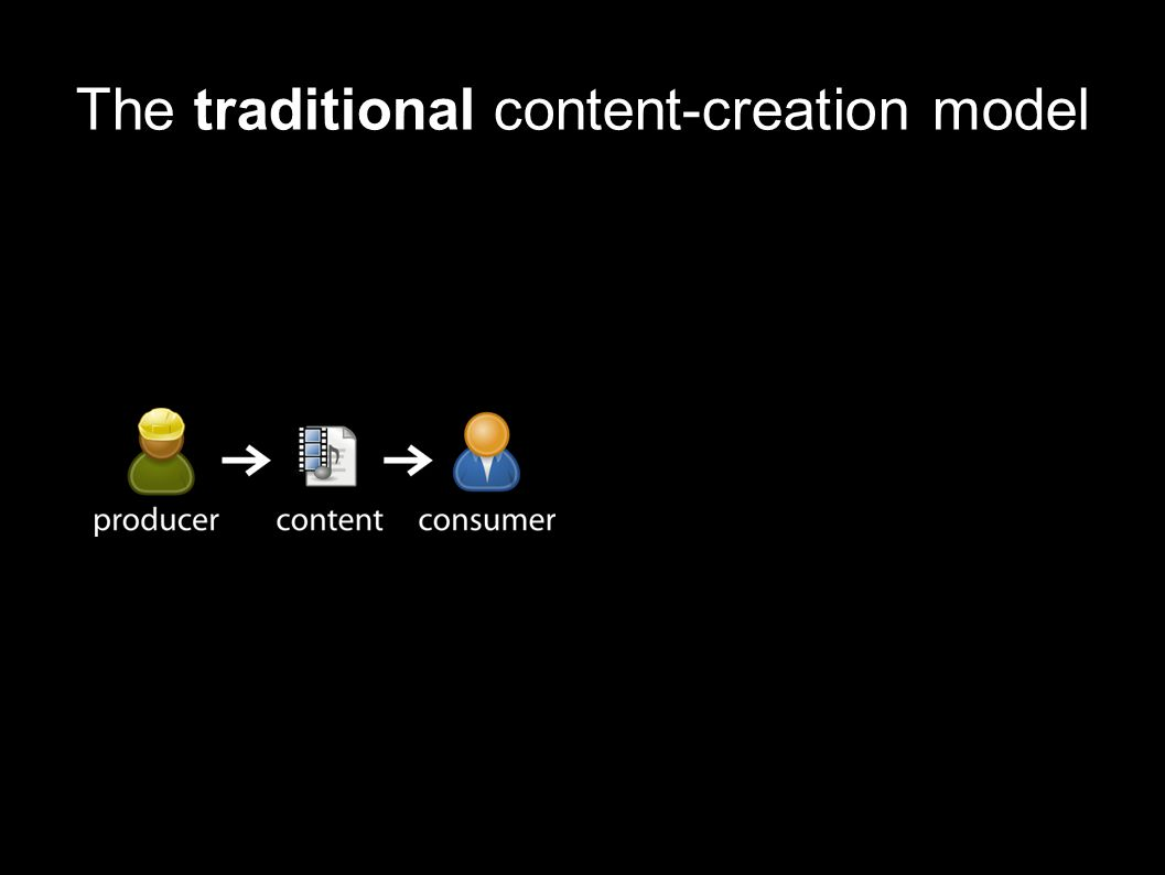 The traditional content-creation model