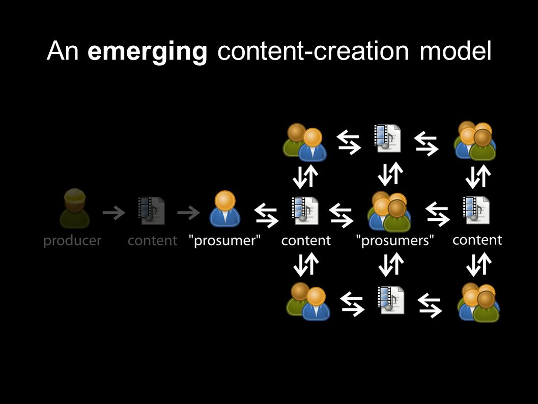 An emerging content-creation model