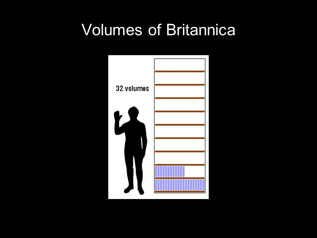 Volumes of Britannica