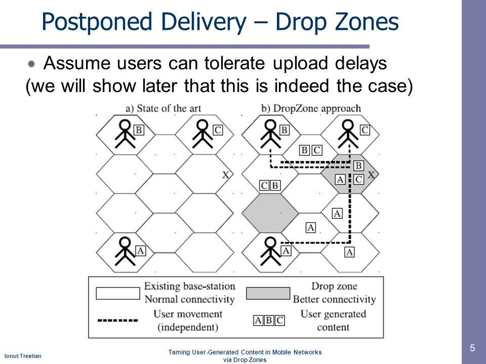 Ionut Trestian Taming User-Generated Content in Mobile Networks via Drop Zones Postponed Delivery – Drop Zones 5 Assume users can tolerate upload delays (we will show later that this is indeed the case)