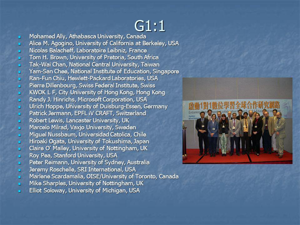 G1:1 Mohamed Ally, Athabasca University, Canada Mohamed Ally, Athabasca University, Canada Alice M.