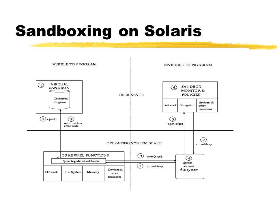 Sandboxing on Solaris