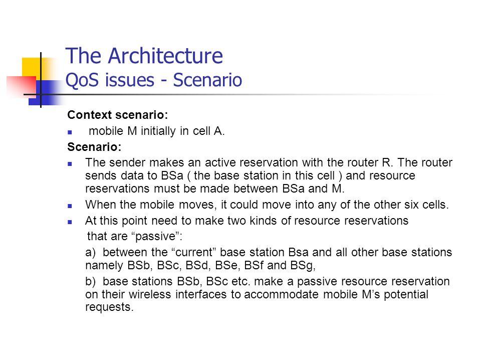 The Architecture QoS issues - Scenario Context scenario: mobile M initially in cell A.