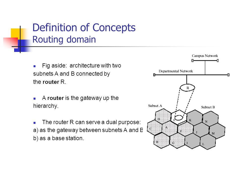 Definition of Concepts Routing domain Fig aside: architecture with two subnets A and B connected by the router R. A router is the gateway up the hiera