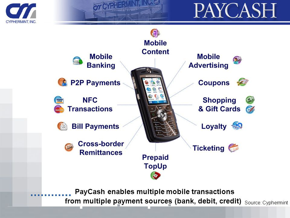 PayCash enables multiple mobile transactions from multiple payment sources (bank, debit, credit) Source: Cyphermint